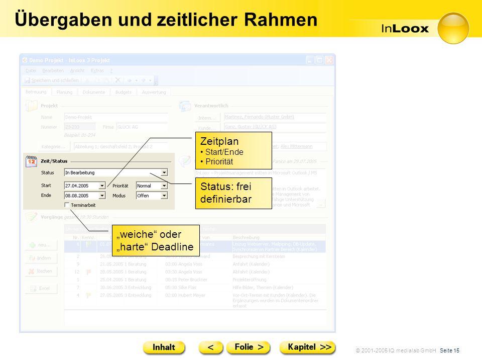 © 2001-2005 IQ medialab GmbH Seite 15 Übergaben und zeitlicher Rahmen weiche oder harte Deadline Zeitplan Start/Ende Priorität Status: frei definierba