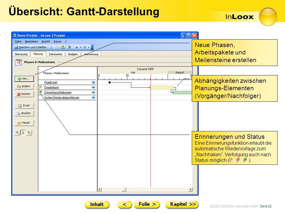 © 2001-2005 IQ medialab GmbH Seite 22 Übersicht: Gantt-Darstellung Neue Phasen, Arbeitspakete und Meilensteine erstellen Erinnerungen und Status Eine