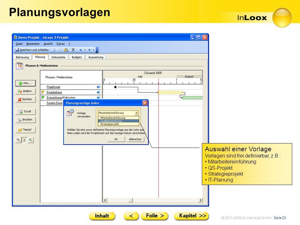 © 2001-2005 IQ medialab GmbH Seite 23 Planungsvorlagen Auswahl einer Vorlage Vorlagen sind frei definierbar, z.B.: Mitarbeitereinführung QS-Projekt St
