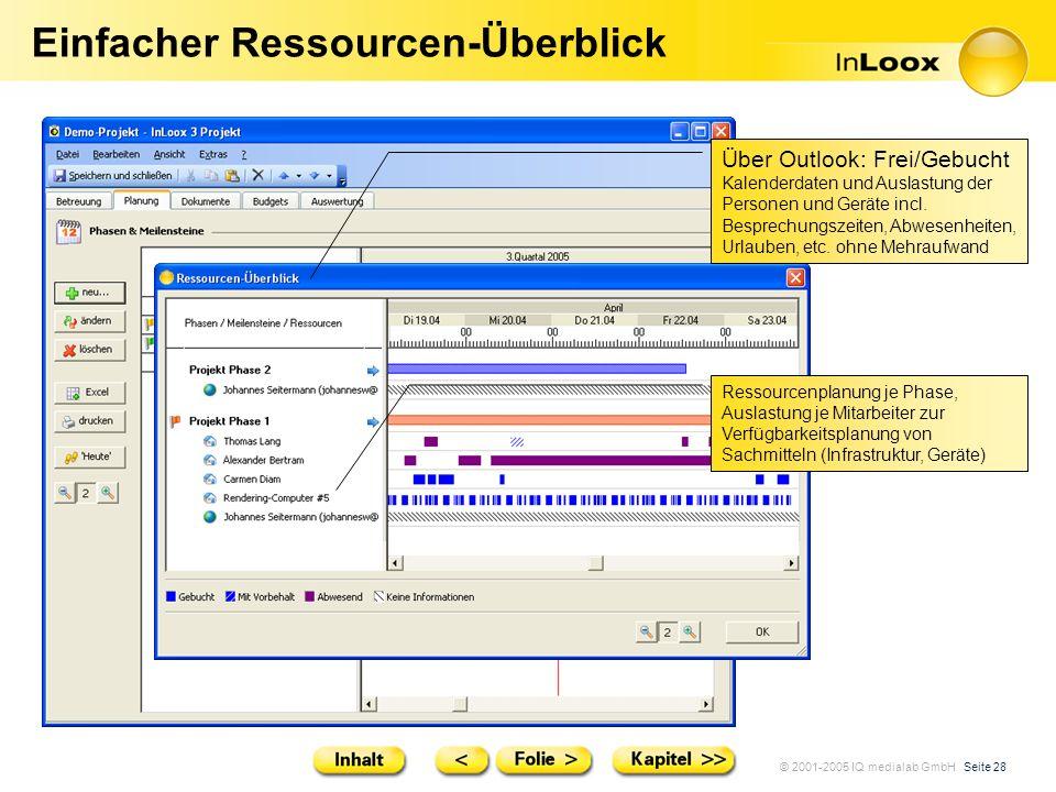 © 2001-2005 IQ medialab GmbH Seite 28 Einfacher Ressourcen-Überblick Ressourcenplanung je Phase, Auslastung je Mitarbeiter zur Verfügbarkeitsplanung v