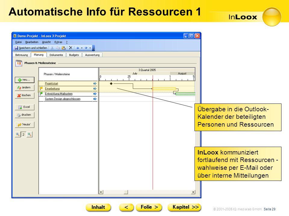 © 2001-2005 IQ medialab GmbH Seite 29 Automatische Info für Ressourcen 1 Übergabe in die Outlook- Kalender der beteiligten Personen und Ressourcen InL