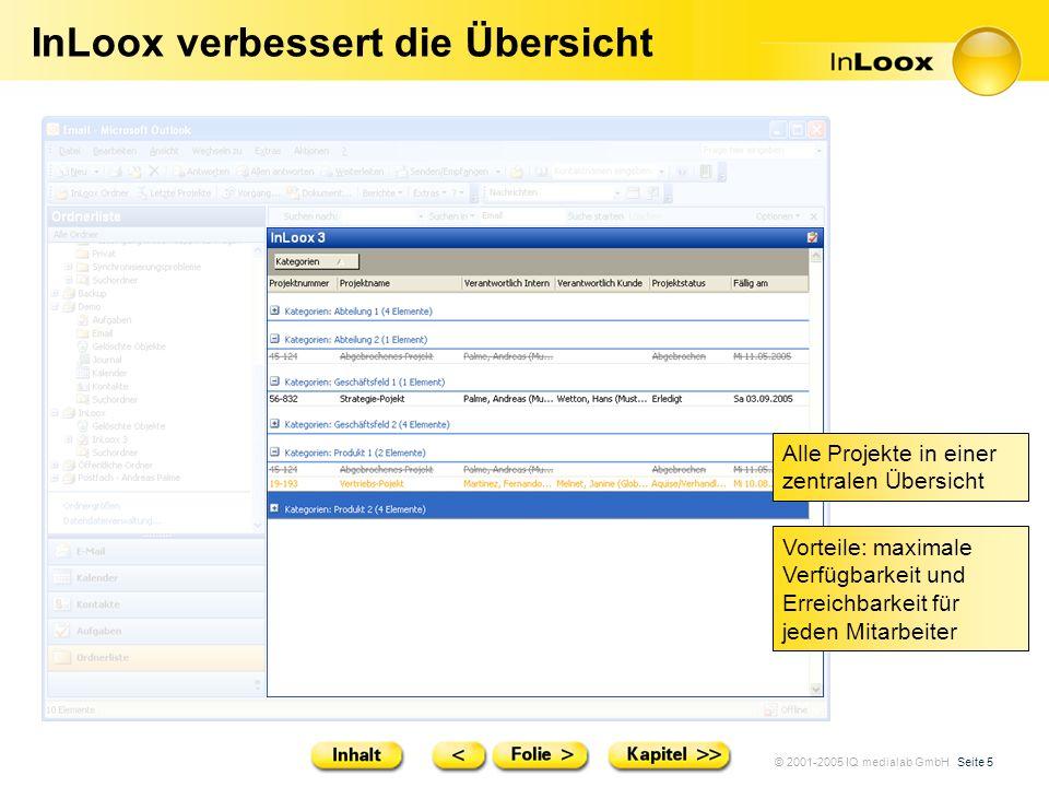 © 2001-2005 IQ medialab GmbH Seite 5 InLoox verbessert die Übersicht Vorteile: maximale Verfügbarkeit und Erreichbarkeit für jeden Mitarbeiter Alle Pr