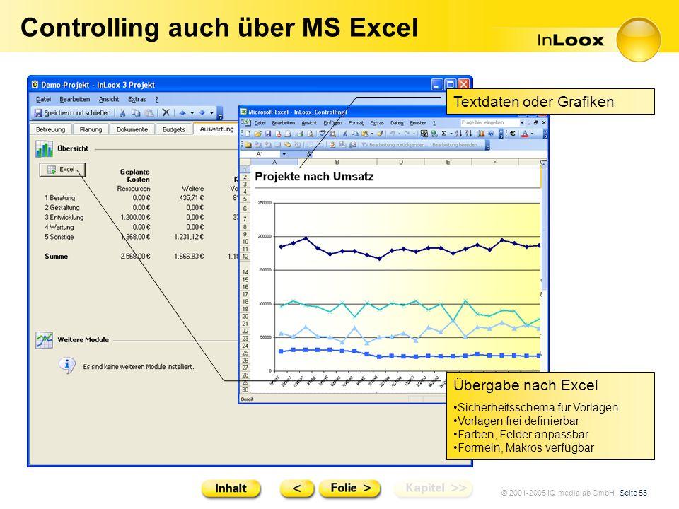 © 2001-2005 IQ medialab GmbH Seite 55 Controlling auch über MS Excel Übergabe nach Excel Sicherheitsschema für Vorlagen Vorlagen frei definierbar Farb