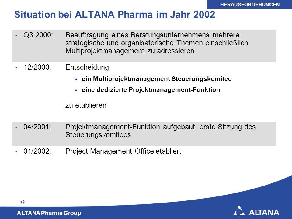 ALTANA Pharma Group 12 Situation bei ALTANA Pharma im Jahr 2002 Q3 2000:Beauftragung eines Beratungsunternehmens mehrere strategische und organisatori