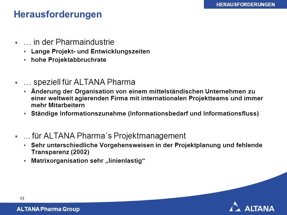ALTANA Pharma Group 13 Herausforderungen … in der Pharmaindustrie Lange Projekt- und Entwicklungszeiten hohe Projektabbruchrate … speziell für ALTANA