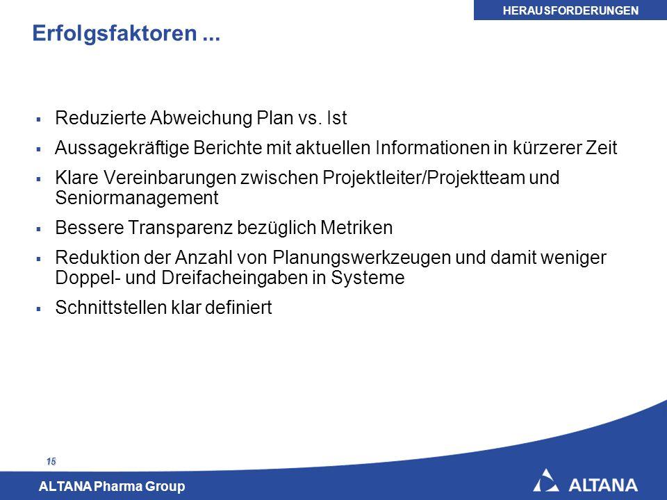ALTANA Pharma Group 15 Erfolgsfaktoren... Reduzierte Abweichung Plan vs. Ist Aussagekräftige Berichte mit aktuellen Informationen in kürzerer Zeit Kla