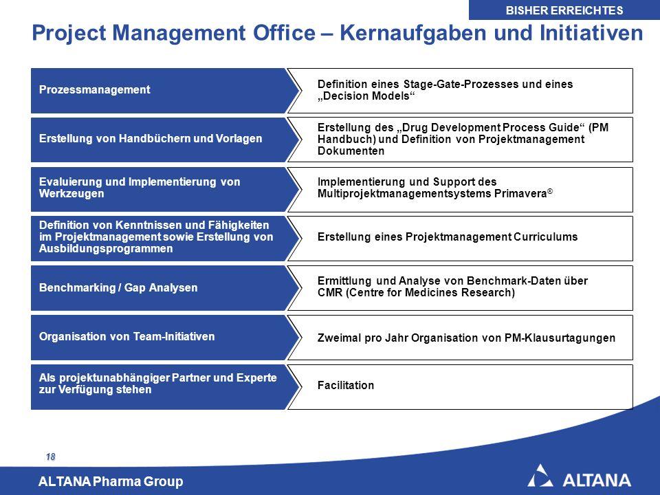 ALTANA Pharma Group 18 Project Management Office – Kernaufgaben und Initiativen BISHER ERREICHTES Prozessmanagement Definition eines Stage-Gate-Prozes