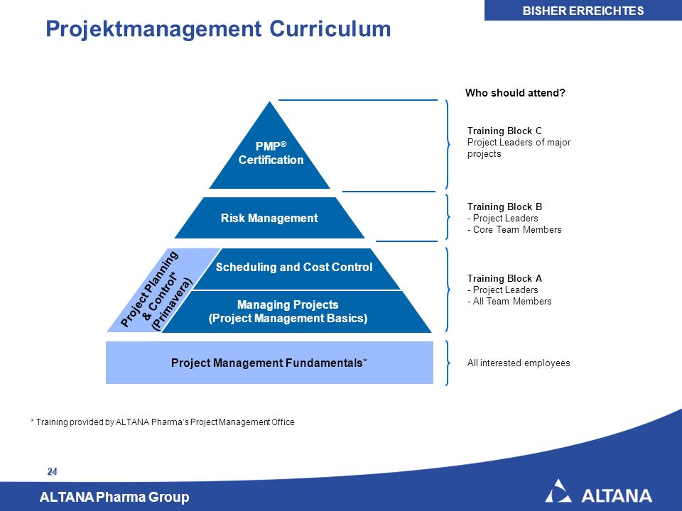 ALTANA Pharma Group 24 Projektmanagement Curriculum Who should attend? Training Block B - Project Leaders - Core Team Members All interested employees