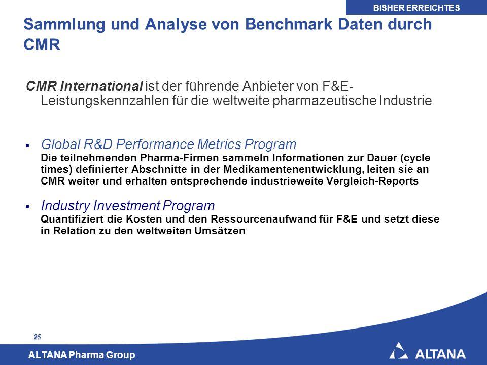 ALTANA Pharma Group 25 Sammlung und Analyse von Benchmark Daten durch CMR CMR International ist der führende Anbieter von F&E- Leistungskennzahlen für
