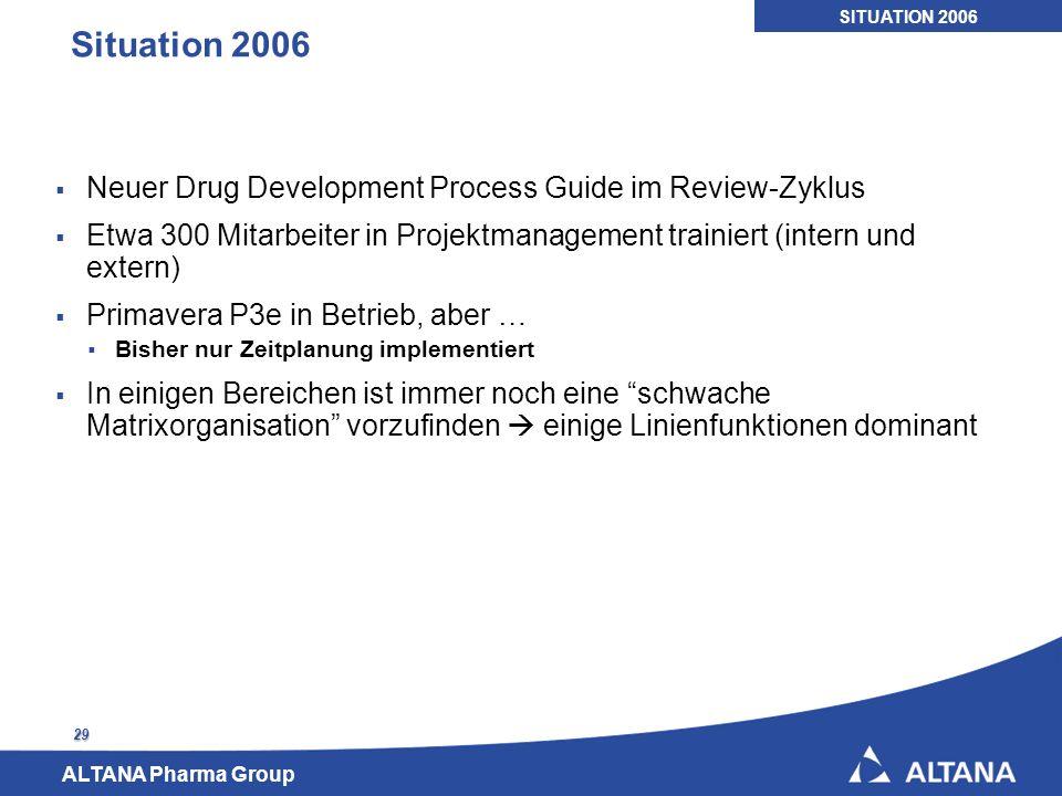 29 Situation 2006 Neuer Drug Development Process Guide im Review-Zyklus Etwa 300 Mitarbeiter in Projektmanagement trainiert (intern und extern) Primav
