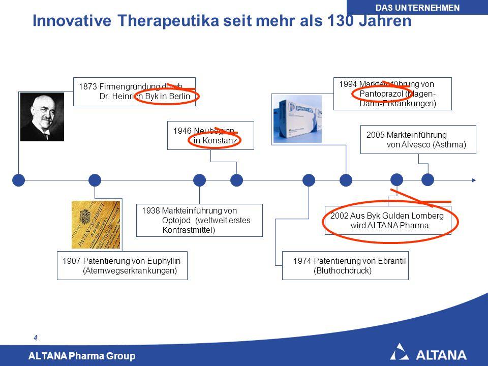 4 Innovative Therapeutika seit mehr als 130 Jahren 1873 Firmengründung durch Dr. Heinrich Byk in Berlin 1907 Patentierung von Euphyllin (Atemwegserkra