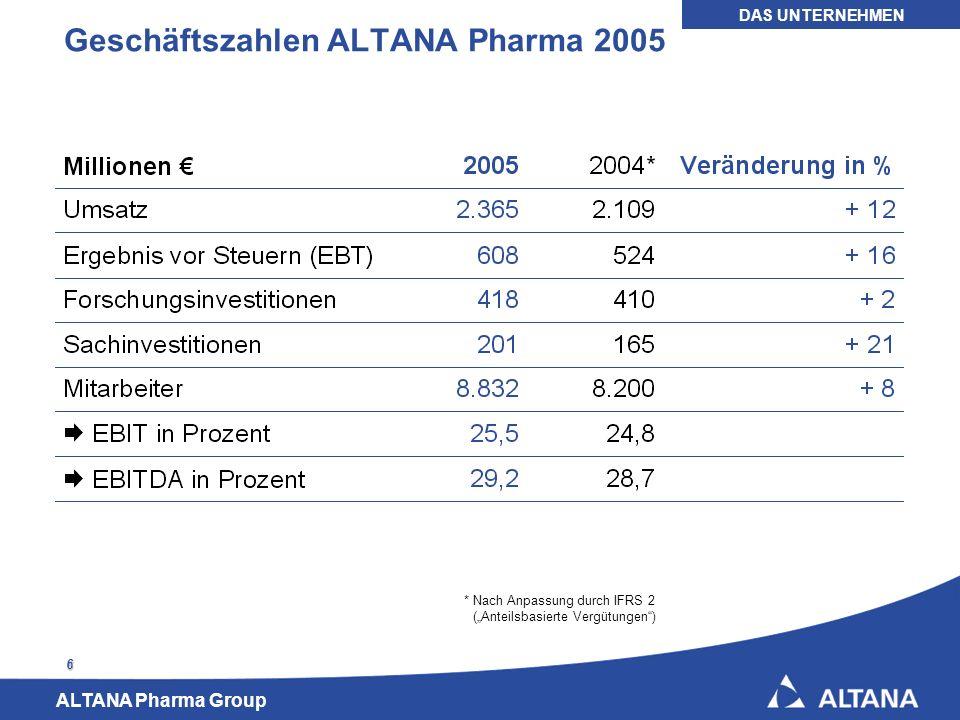 ALTANA Pharma Group 7 ALTANA Pharma weltweit Japan Argentinien Australien Brasilien Europa Indien Kanada Mexiko Südafrika USA DAS UNTERNEHMEN