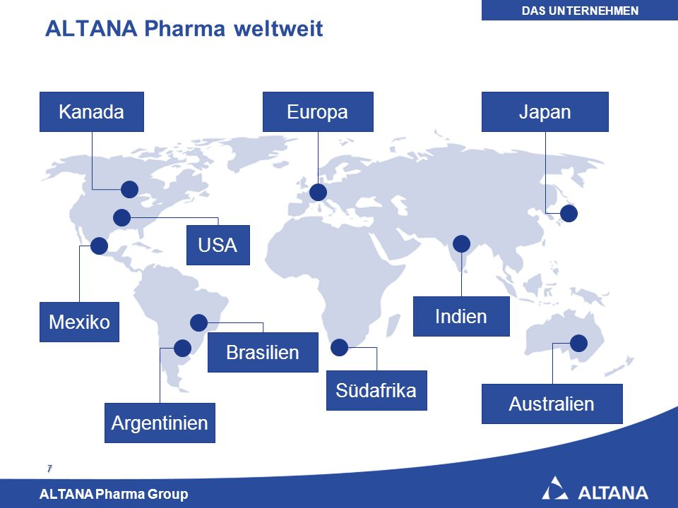 ALTANA Pharma Group 8 Der Entwicklungsprozess ALTANA Pharma Group