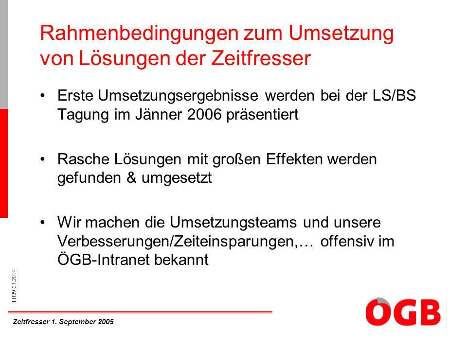 Zeitfresser 1. September 2005 11/29.03.2014 Rahmenbedingungen zum Umsetzung von Lösungen der Zeitfresser Erste Umsetzungsergebnisse werden bei der LS/