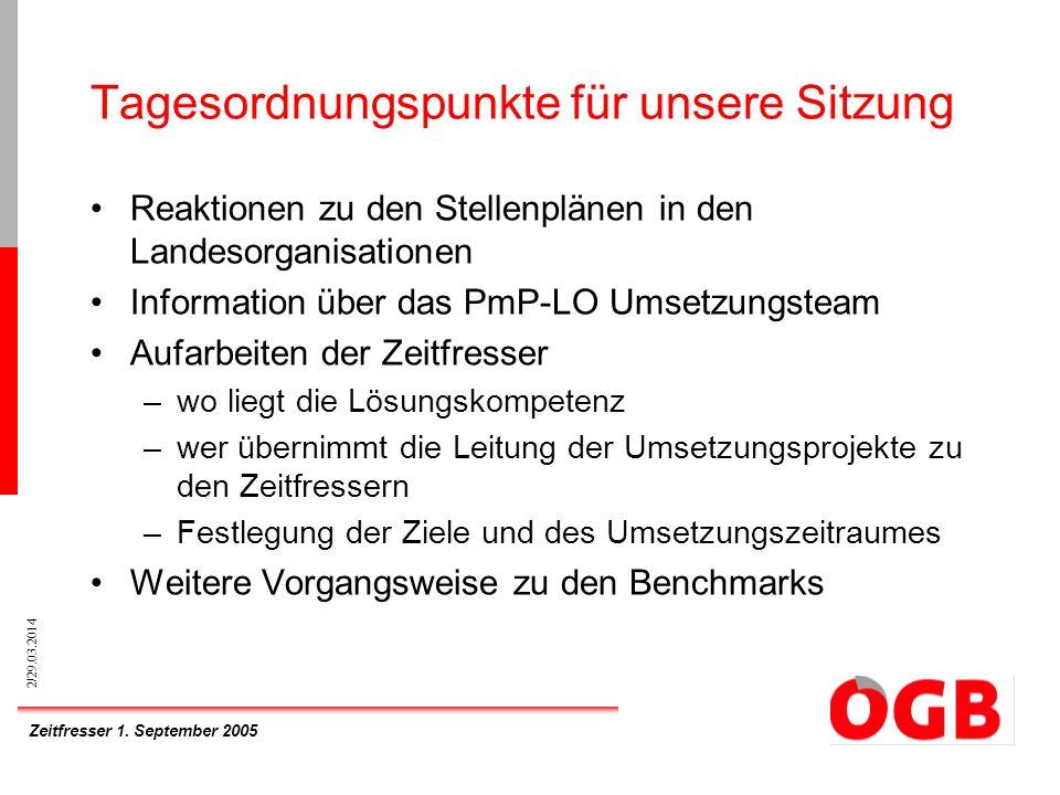 Zeitfresser 1. September 2005 2/29.03.2014 Tagesordnungspunkte für unsere Sitzung Reaktionen zu den Stellenplänen in den Landesorganisationen Informat
