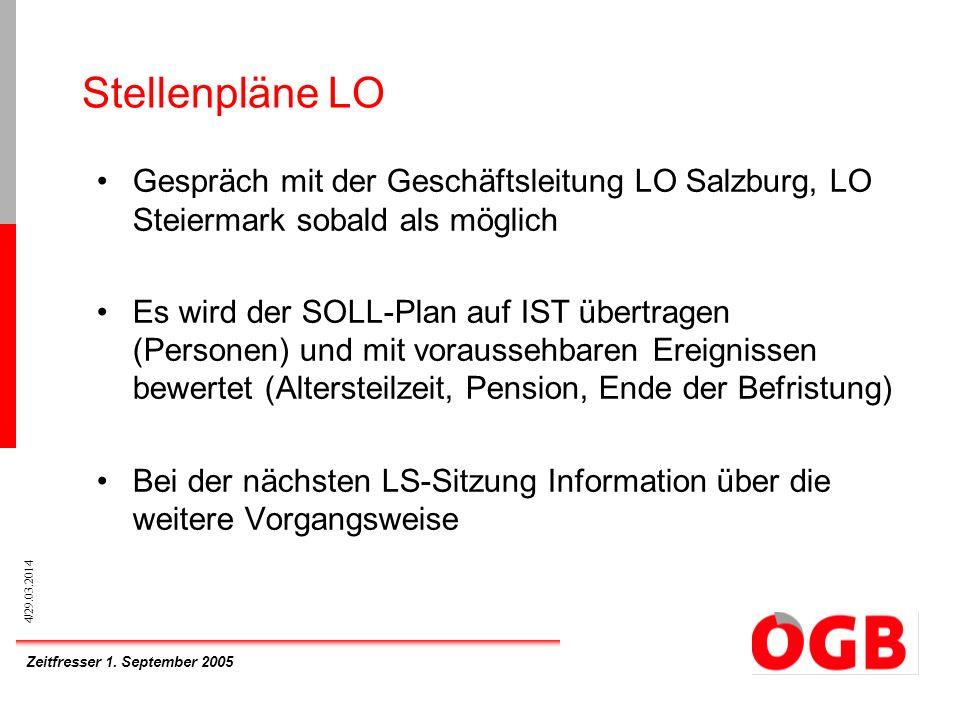 Zeitfresser 1. September 2005 4/29.03.2014 Stellenpläne LO Gespräch mit der Geschäftsleitung LO Salzburg, LO Steiermark sobald als möglich Es wird der