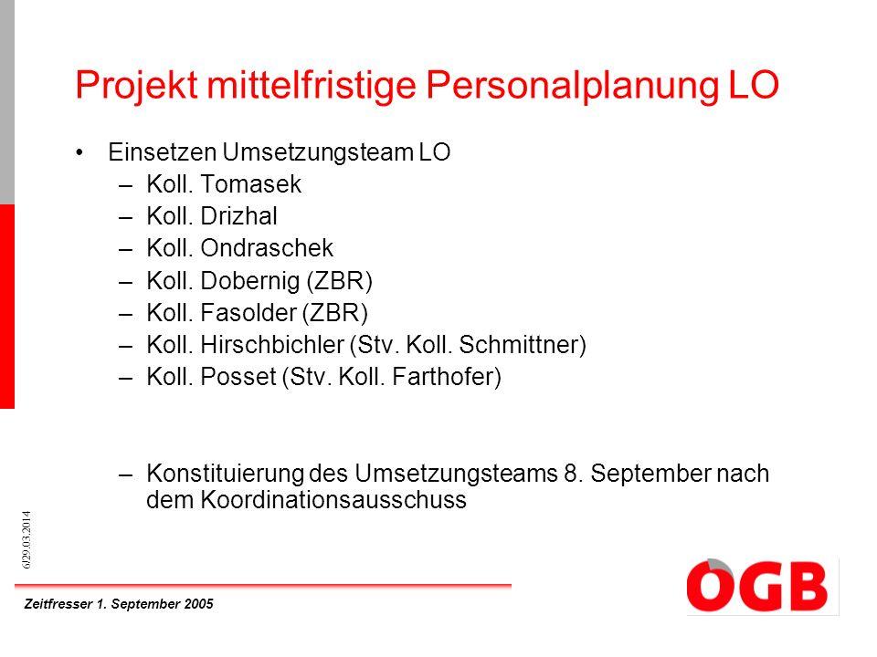 Zeitfresser 1. September 2005 6/29.03.2014 Projekt mittelfristige Personalplanung LO Einsetzen Umsetzungsteam LO –Koll. Tomasek –Koll. Drizhal –Koll.