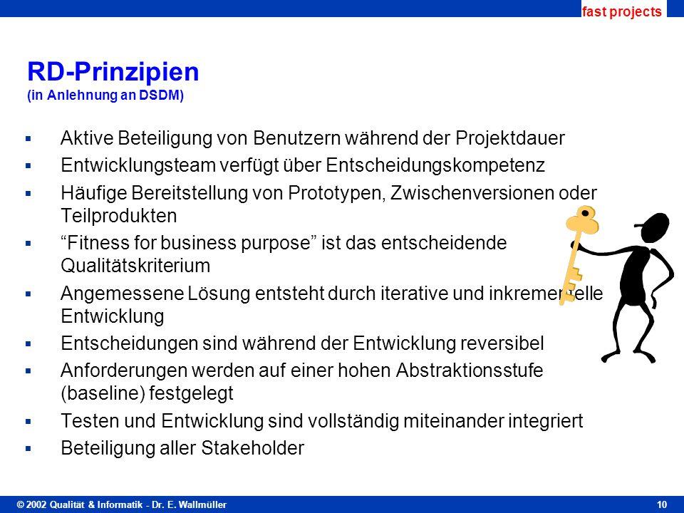 © 2002 Qualität & Informatik - Dr. E. Wallmüller fast projects 10 RD-Prinzipien (in Anlehnung an DSDM) Aktive Beteiligung von Benutzern während der Pr