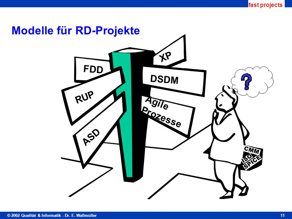 © 2002 Qualität & Informatik - Dr. E. Wallmüller fast projects 11 Modelle für RD-Projekte XP FDD RUP ASD DSDM Agile Prozesse CMM ISO SPICE