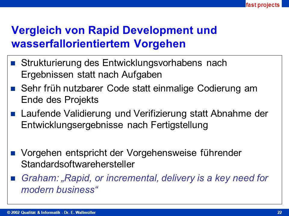 © 2002 Qualität & Informatik - Dr. E. Wallmüller fast projects 22 Vergleich von Rapid Development und wasserfallorientiertem Vorgehen Strukturierung d