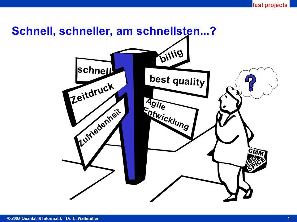 © 2002 Qualität & Informatik - Dr. E. Wallmüller fast projects 4 Schnell, schneller, am schnellsten...? billig schnell Zeitdruck Zufriedenheit best qu