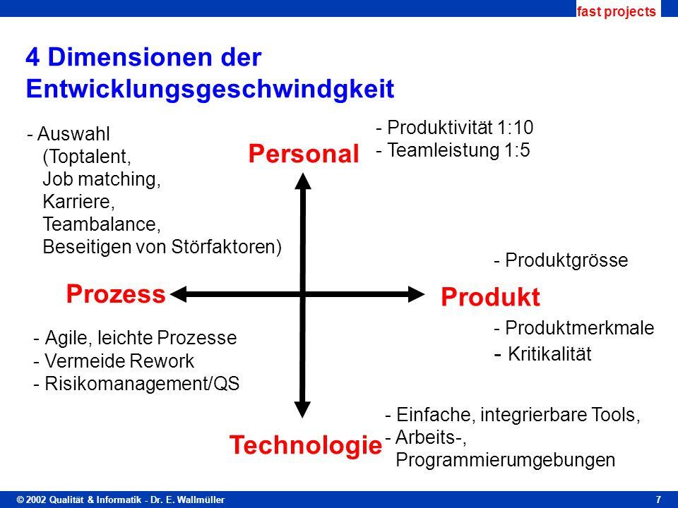 © 2002 Qualität & Informatik - Dr. E. Wallmüller fast projects 7 4 Dimensionen der Entwicklungsgeschwindgkeit Personal Produkt Prozess Technologie - P