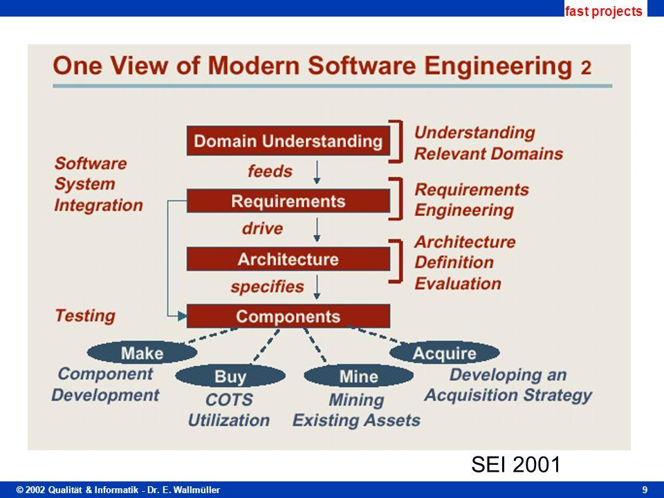 © 2002 Qualität & Informatik - Dr. E. Wallmüller fast projects 9 SEI 2001