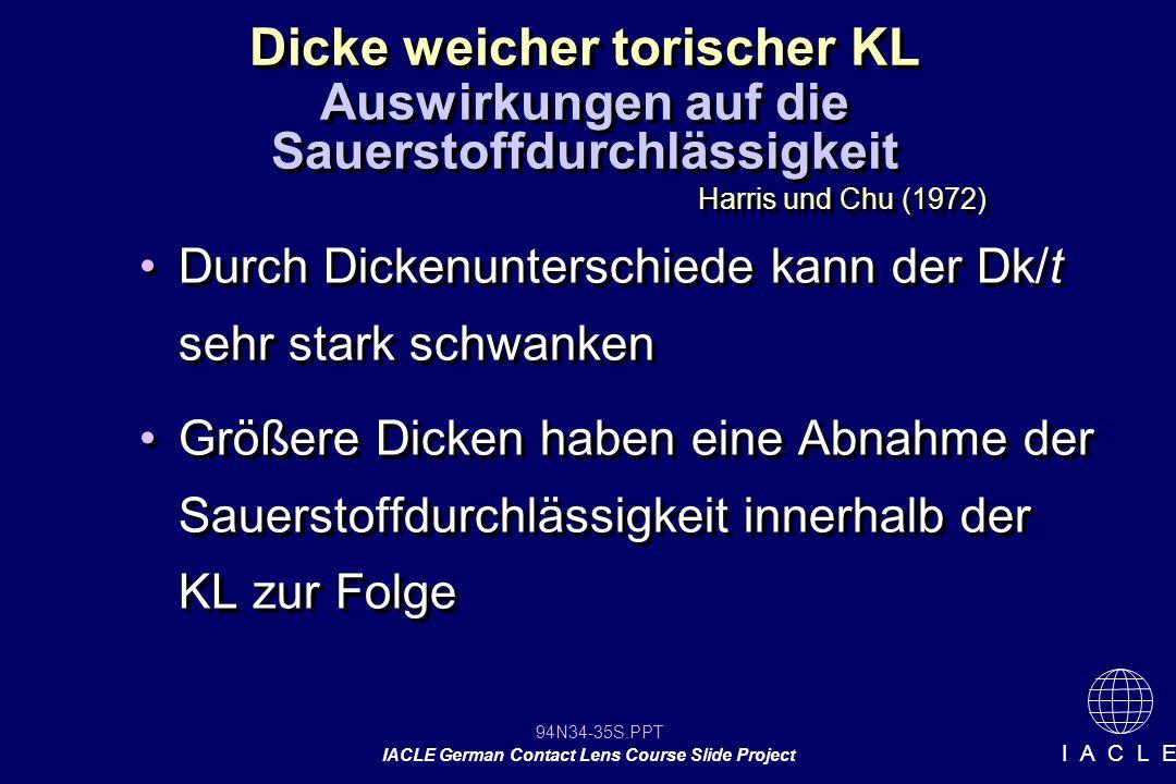 94N34-35S.PPT IACLE German Contact Lens Course Slide Project I A C L E Dicke weicher torischer KL Durch Dickenunterschiede kann der Dk/t sehr stark schwanken Größere Dicken haben eine Abnahme der Sauerstoffdurchlässigkeit innerhalb der KL zur Folge Durch Dickenunterschiede kann der Dk/t sehr stark schwanken Größere Dicken haben eine Abnahme der Sauerstoffdurchlässigkeit innerhalb der KL zur Folge Auswirkungen auf die Sauerstoffdurchlässigkeit Harris und Chu (1972)