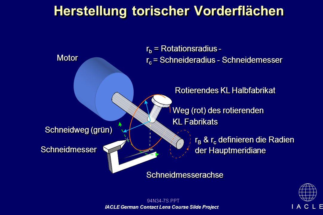 94N34-7S.PPT IACLE German Contact Lens Course Slide Project I A C L E Herstellung torischer Vorderflächen r b = Rotationsradius - r c = Schneideradius - Schneidemesser r b = Rotationsradius - r c = Schneideradius - Schneidemesser Rotierendes KL Halbfabrikat r B & r c definieren die Radien der Hauptmeridiane Weg (rot) des rotierenden KL Fabrikats Motor Schneidweg (grün) Schneidmesser Schneidmesserachse