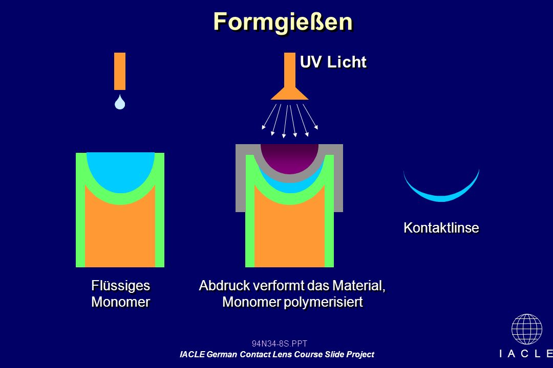 94N34-29S.PPT IACLE German Contact Lens Course Slide Project I A C L E Superior und inferior Reverses Prisma Top flange (kein Zylinder, kein Prisma) Top flange (kein Zylinder, kein Prisma) Basis unten Prisma Basis oben Prisma Orientierungsmarke prismenfreie Zone