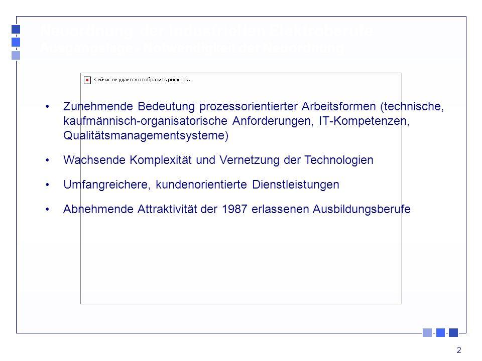 2 Zunehmende Bedeutung prozessorientierter Arbeitsformen (technische, kaufmännisch-organisatorische Anforderungen, IT-Kompetenzen, Qualitätsmanagement
