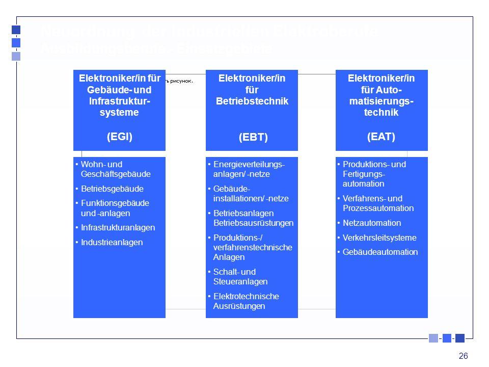 26 Elektroniker/in für Betriebstechnik (EBT) Elektroniker/in für Auto- matisierungs- technik (EAT) Elektroniker/in für Gebäude- und Infrastruktur- sys