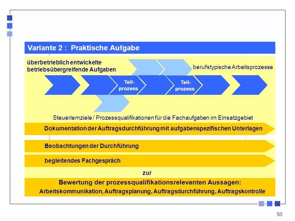 50 zur überbetrieblich entwickelte betriebsübergreifende Aufgaben berufstypische Arbeitsprozesse Steuerlernziele / Prozessqualifikationen für die Fach
