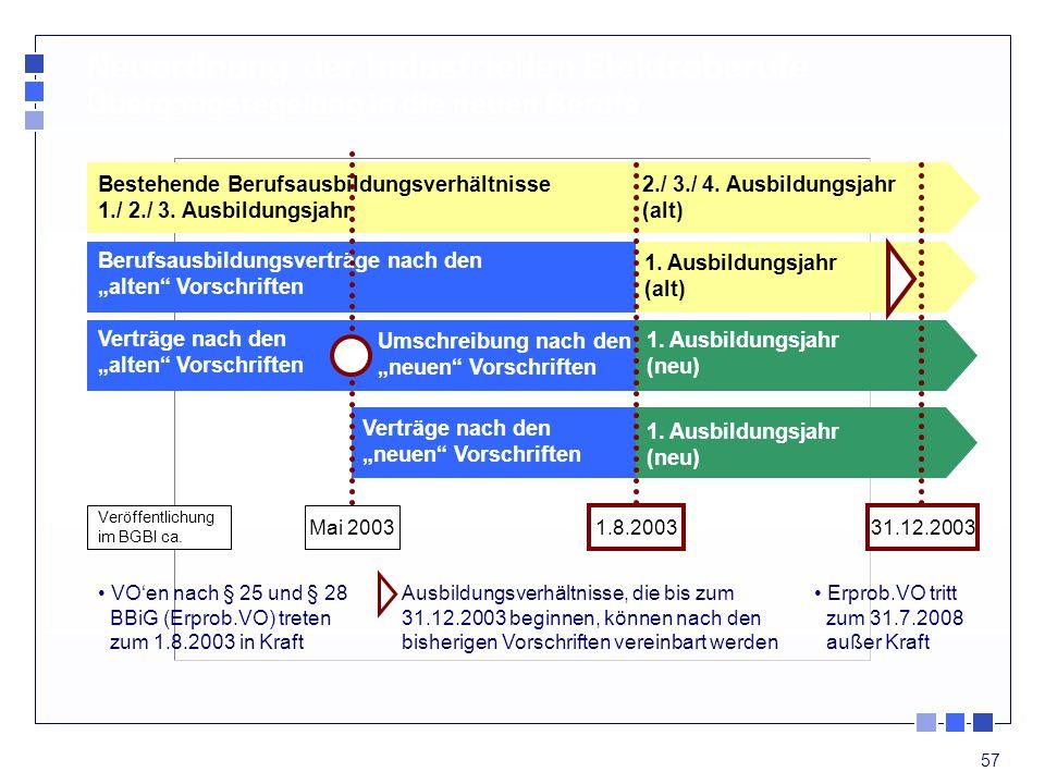 57 VOen nach § 25 und § 28 BBiG (Erprob.VO) treten zum 1.8.2003 in Kraft Ausbildungsverhältnisse, die bis zum 31.12.2003 beginnen, können nach den bis