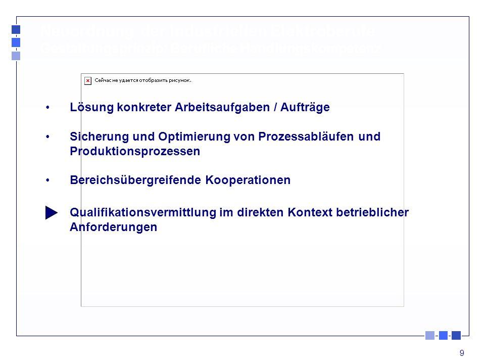 9 Neuordnung der industriellen Elektroberufe Gestaltungsprinzip: Berufliche Handlungskompetenz Lösung konkreter Arbeitsaufgaben / Aufträge Sicherung u