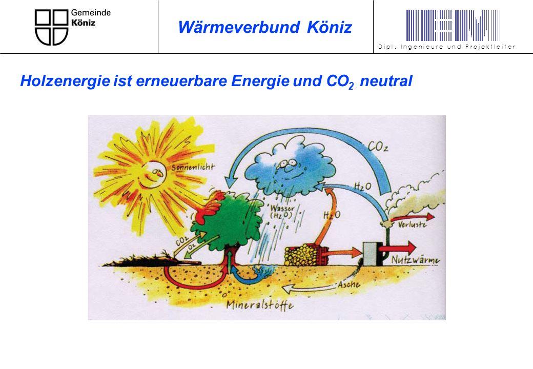D i p l. I n g e n i e u r e u n d P r o j e k t l e i t e r Wärmeverbund Köniz Holzenergie ist erneuerbare Energie und CO 2 neutral