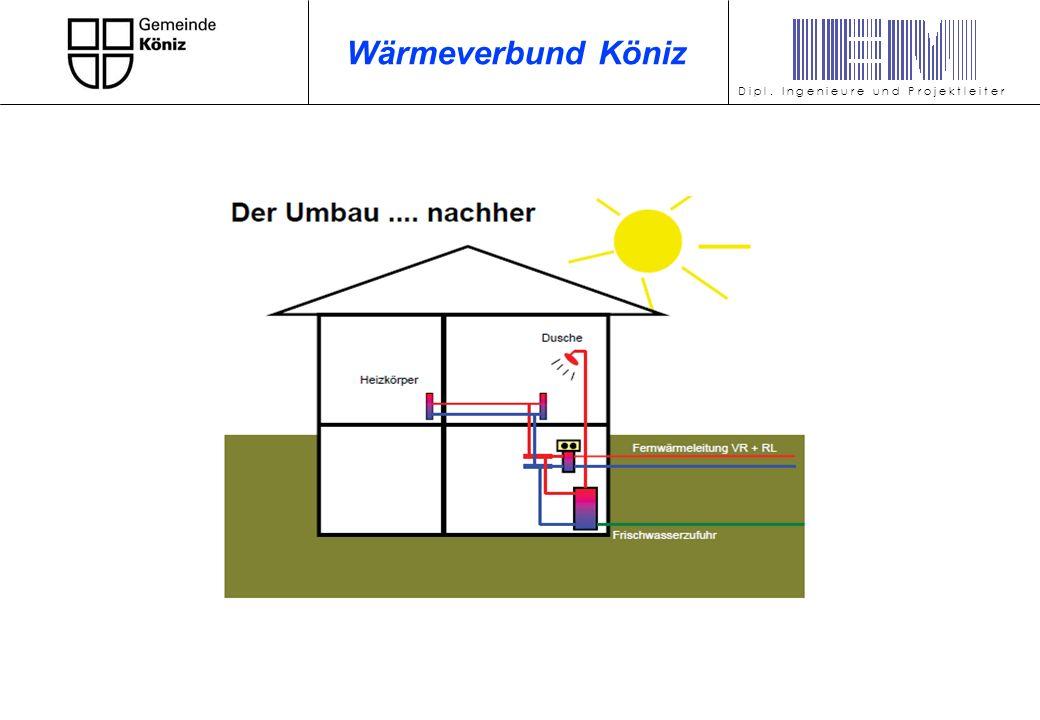 Investitionskosten Wärmeverbund Brennstoffkosten Wärmeverbund Betriebs- und Unterhaltskosten Wärmeverbund 14 bis 16 Rp /kWh D i p l.
