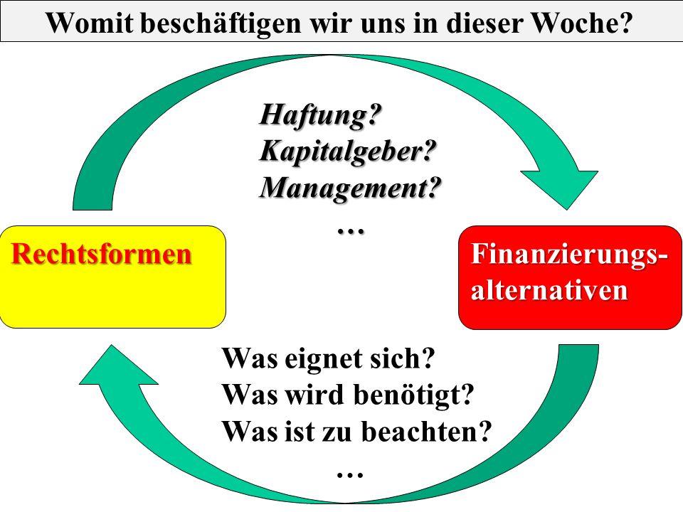 Finanzierungs-alternativenRechtsformen Haftung?Kapitalgeber?Management? … Was eignet sich? Was wird benötigt? Was ist zu beachten? … Womit beschäftige