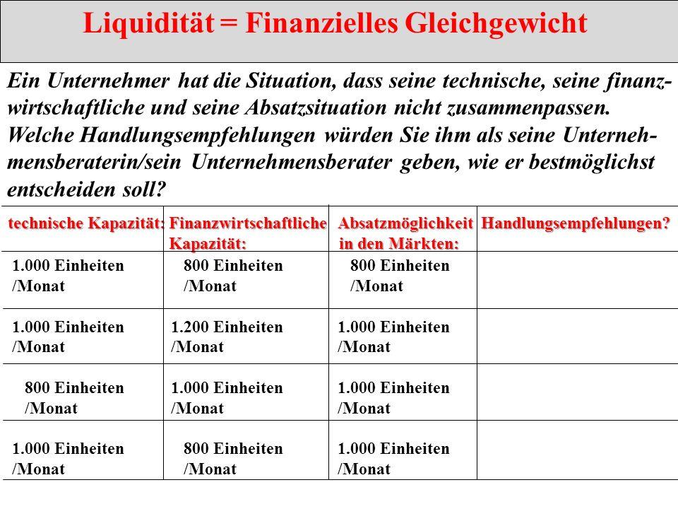 Liquidität = Finanzielles Gleichgewicht Ein Unternehmer hat die Situation, dass seine technische, seine finanz- wirtschaftliche und seine Absatzsituat