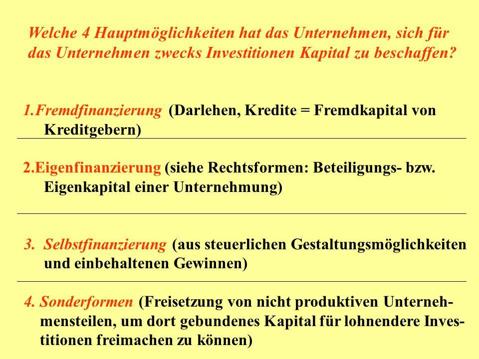 Welche 4 Hauptmöglichkeiten hat das Unternehmen, sich für das Unternehmen zwecks Investitionen Kapital zu beschaffen? 1.Fremdfinanzierung (Darlehen, K