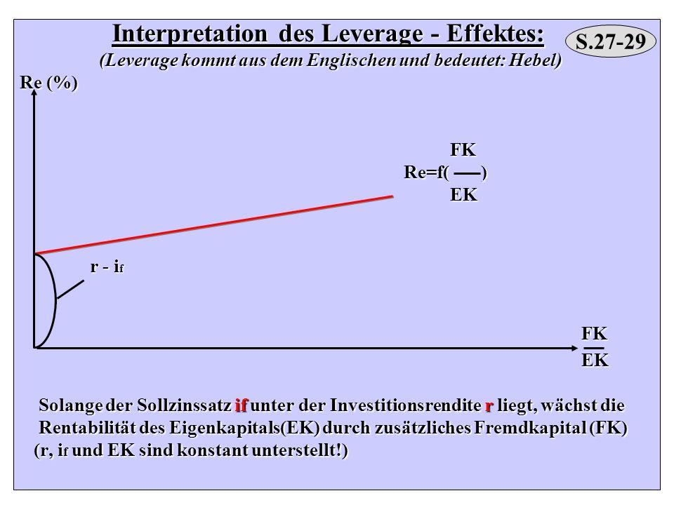 Interpretation des Leverage - Effektes: (Leverage kommt aus dem Englischen und bedeutet: Hebel) (Leverage kommt aus dem Englischen und bedeutet: Hebel