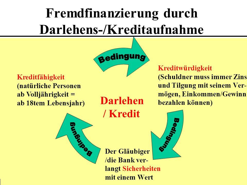 Fremdfinanzierung durch Darlehens-/Kreditaufnahme Kreditfähigkeit (natürliche Personen ab Volljährigkeit = ab 18tem Lebensjahr) Darlehen / Kredit