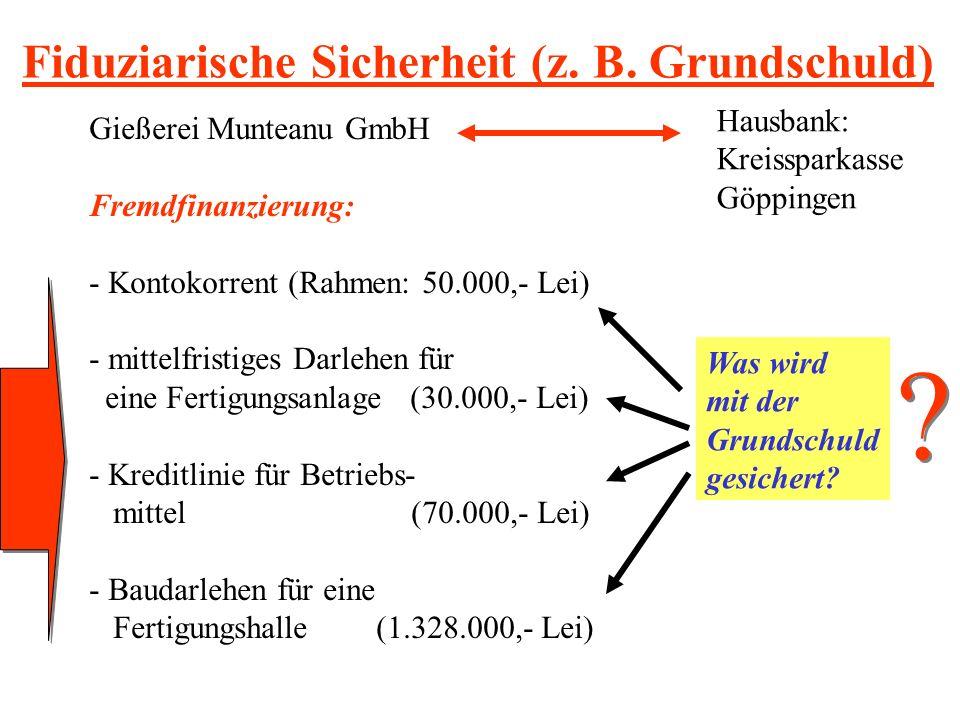 Fiduziarische Sicherheit (z. B. Grundschuld) Gießerei Munteanu GmbH Fremdfinanzierung: - Kontokorrent (Rahmen: 50.000,- Lei) - mittelfristiges Darlehe