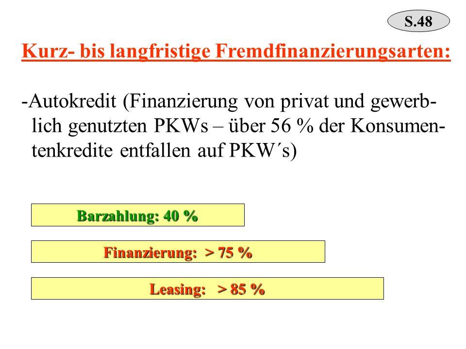 Kurz- bis langfristige Fremdfinanzierungsarten: -Autokredit (Finanzierung von privat und gewerb- lich genutzten PKWs – über 56 % der Konsumen- tenkred