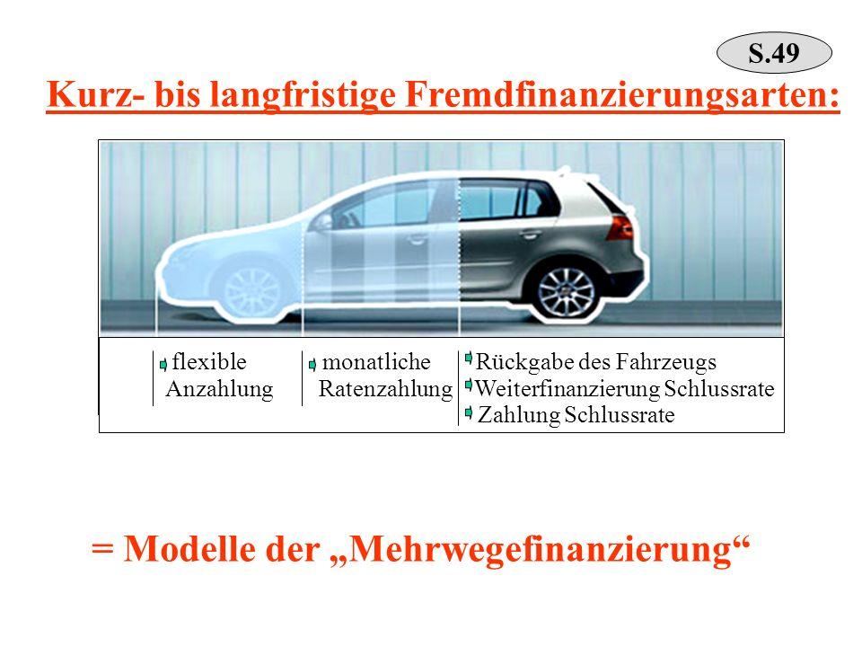 Kurz- bis langfristige Fremdfinanzierungsarten: flexible monatliche Rückgabe des Fahrzeugs Anzahlung Ratenzahlung Weiterfinanzierung Schlussrate Zahlu