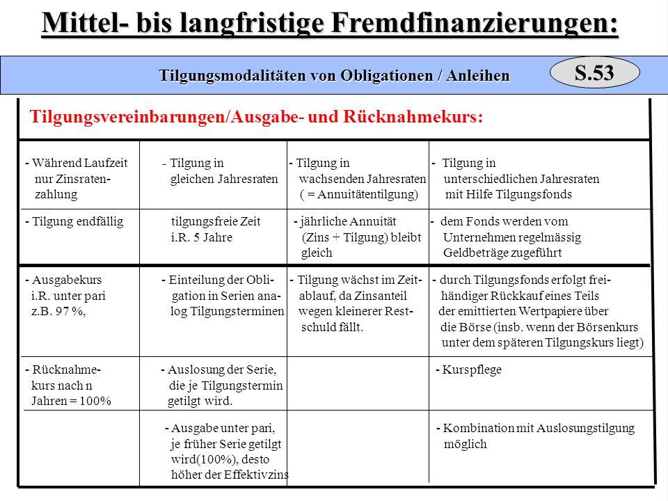 Mittel- bis langfristige Fremdfinanzierungen: Tilgungsmodalitäten von Obligationen / Anleihen Tilgungsvereinbarungen/Ausgabe- und Rücknahmekurs: - Wäh