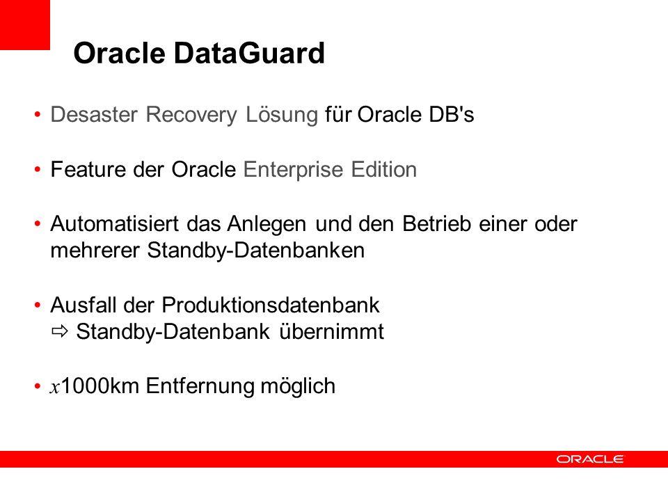 Desaster Recovery Lösung für Oracle DB's Feature der Oracle Enterprise Edition Automatisiert das Anlegen und den Betrieb einer oder mehrerer Standby-D