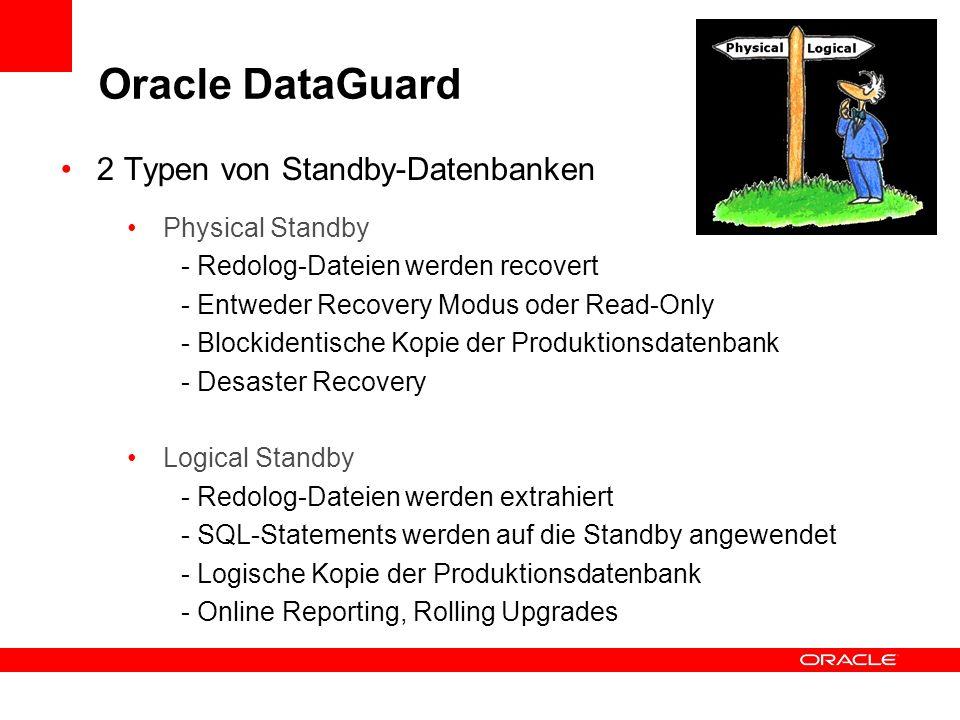2 Typen von Standby-Datenbanken Physical Standby - Redolog-Dateien werden recovert - Entweder Recovery Modus oder Read-Only - Blockidentische Kopie de