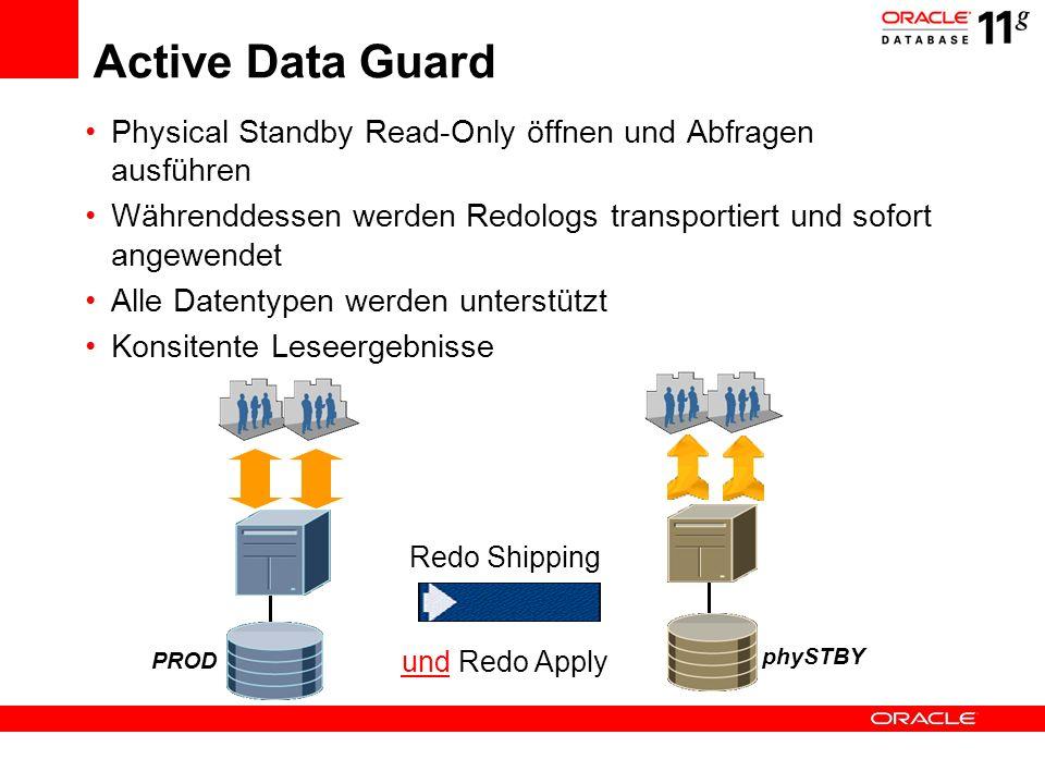 Active Data Guard Physical Standby Read-Only öffnen und Abfragen ausführen Währenddessen werden Redologs transportiert und sofort angewendet Alle Date