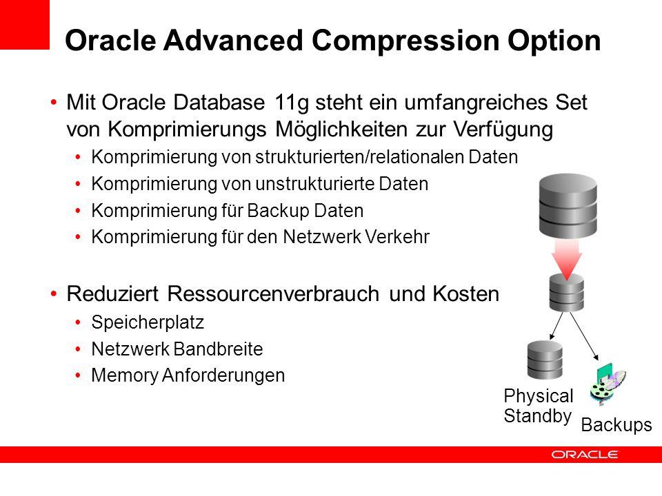 Mit Oracle Database 11g steht ein umfangreiches Set von Komprimierungs Möglichkeiten zur Verfügung Komprimierung von strukturierten/relationalen Daten